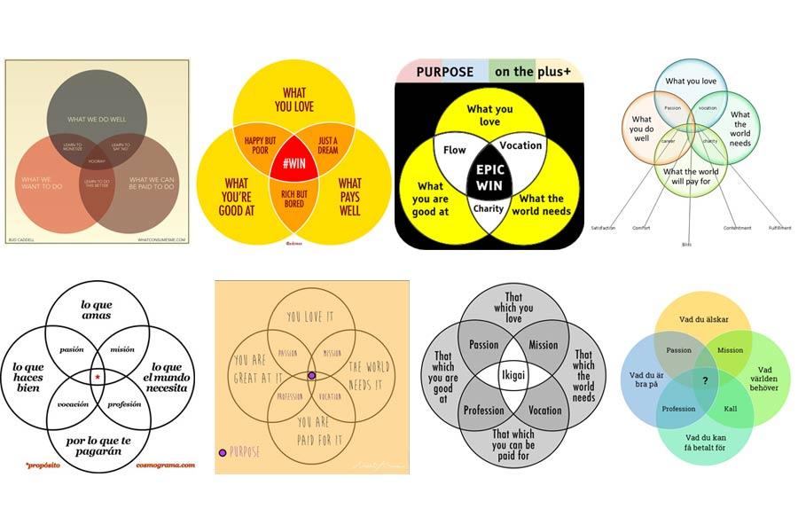 Diagramversioner 2009-2020